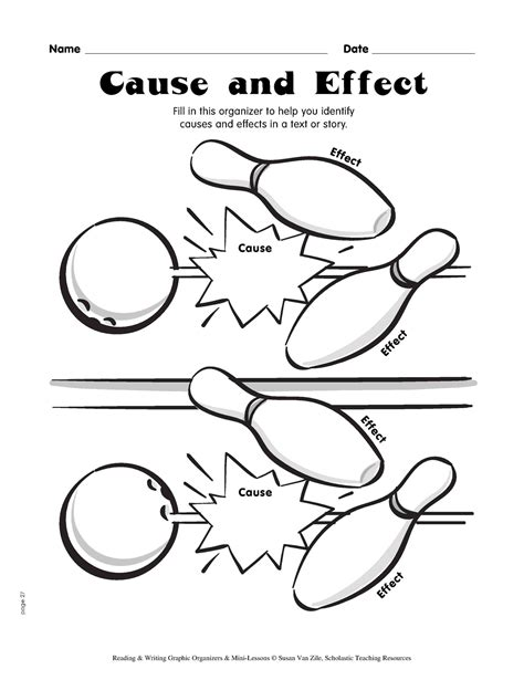 Reading Worksheets: Cause And Effect Reading Passages PDF