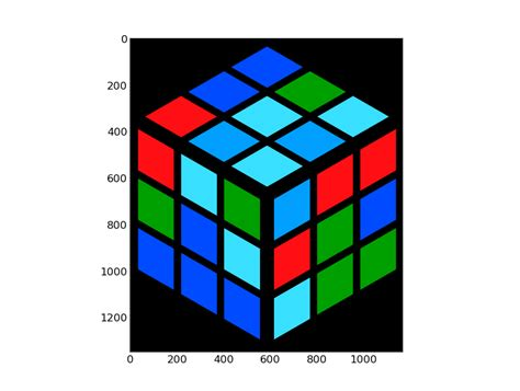 python - Invert colors when plotting a PNG file using